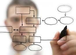 processo_aziendale